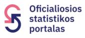 Oficialiosios statistikos portalas