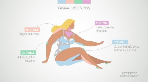 Kūno žemėlapis