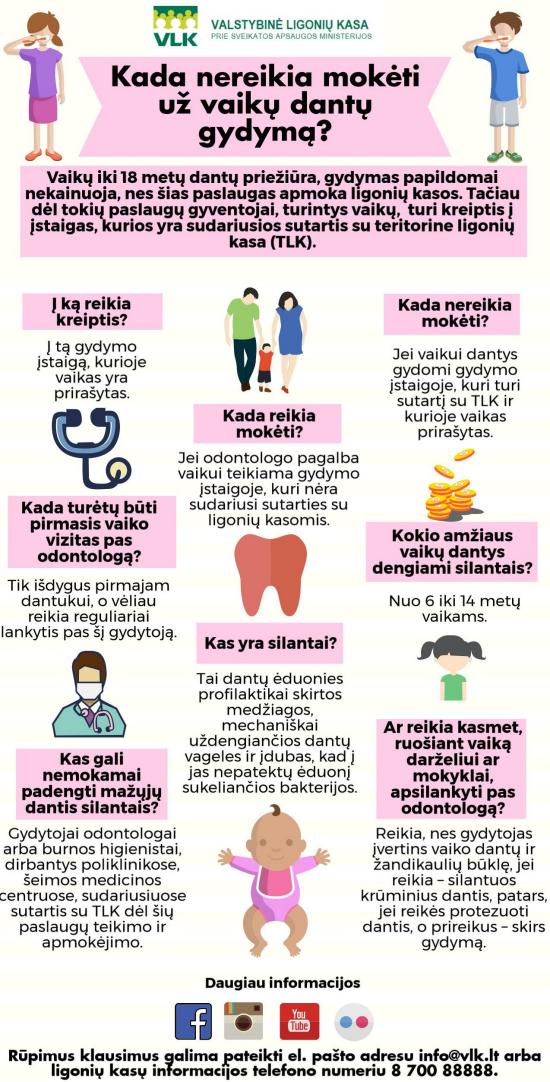 Ligonių kasos: kada nereikia mokėti už vaikų dantų gydymą?